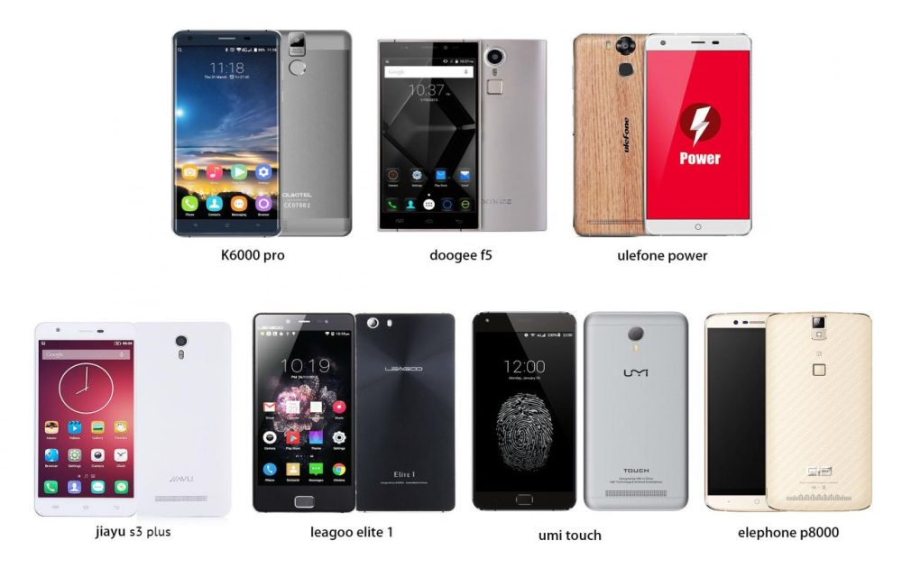 7 Most Popular Mid-Range Smartphone Comparison