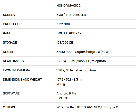 Honor Magic Specifications